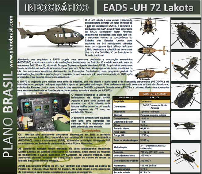 Infográficos Plano Brasil: EADS UH 72A Lakota