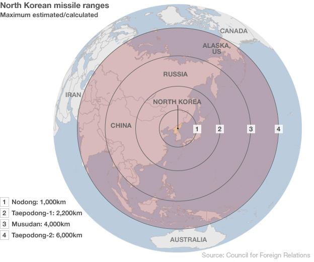 Míssil Coreia do norte