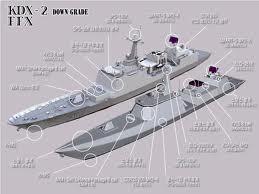 Errôneamente as FFX são consideradas, fragatas Down grade das KDX II. o termo não se aplica uma vez que são navios destinados a funções totalmente diferentes.