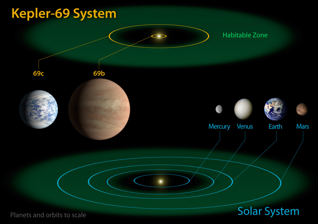 Kepler2