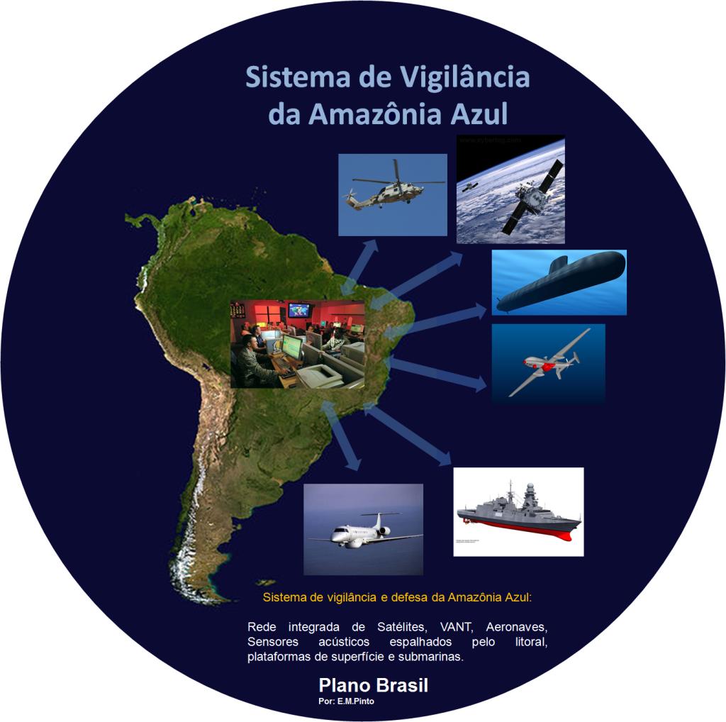 Plano Brasil Amazonia azul