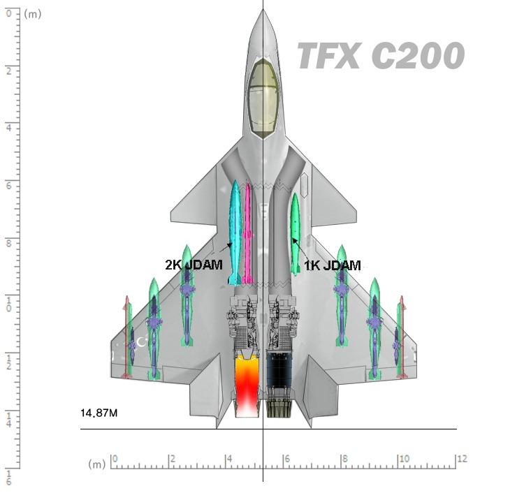 tfx_200-tr
