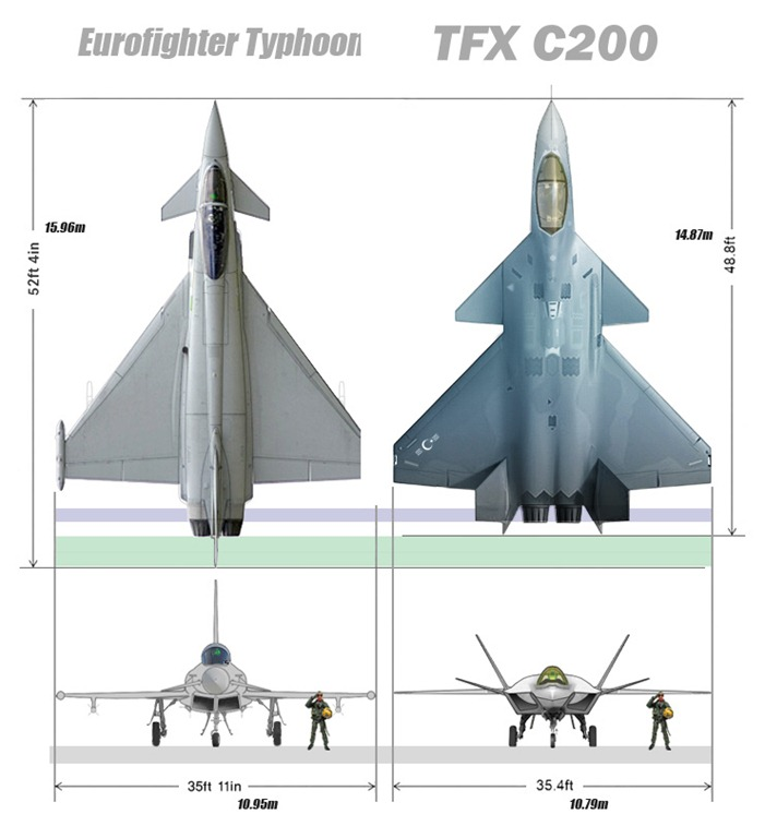 tfx_3-tr1