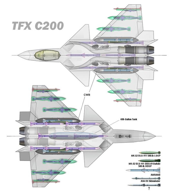 tfx_7-tr1