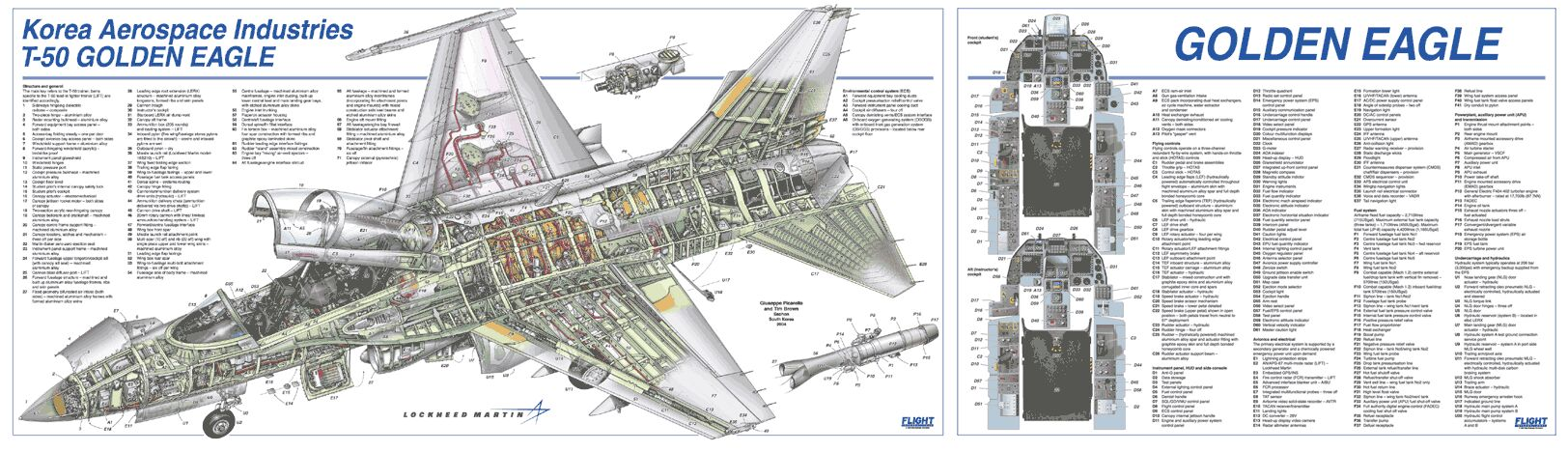 KAI T-50-Gate-fold
