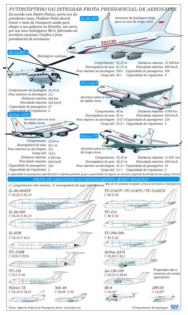 """Conheça o """"GTE ski"""", o grupo de transporte especial Russo"""