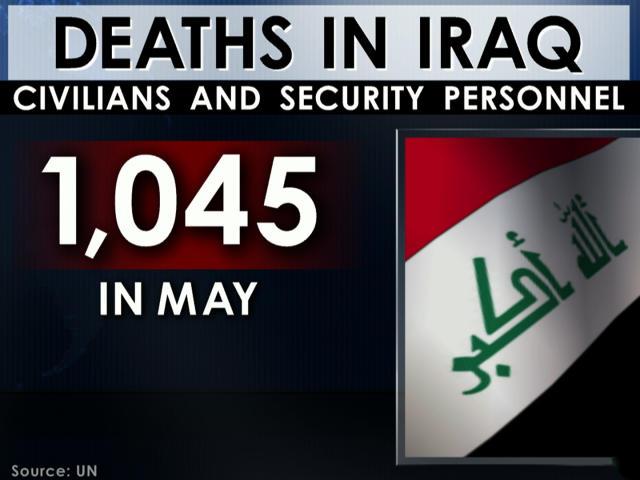 Violência causou 761 mortes no Iraque em junho, diz ONU