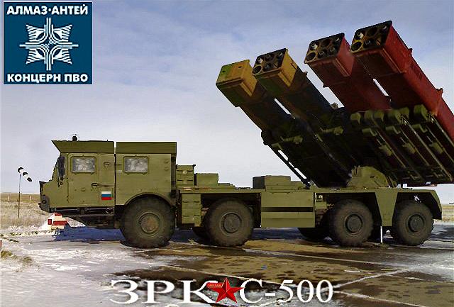 Futuro de sistemas de defesa aérea