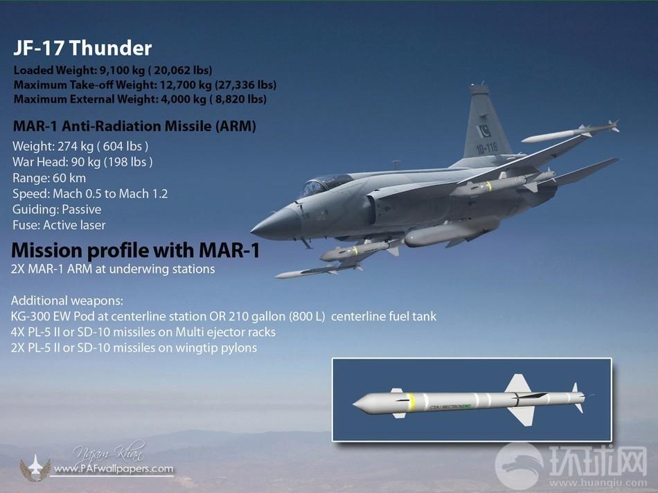 JF-17 Thunder armado com o MAR-1