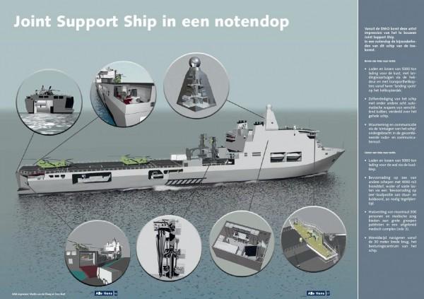 JSS-Karel-Doorman-infosheet-600x423