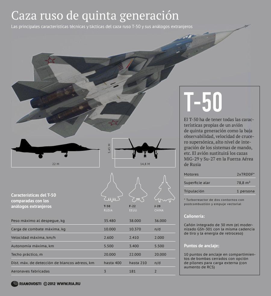 PAK FA T50 Sukhoi (4)