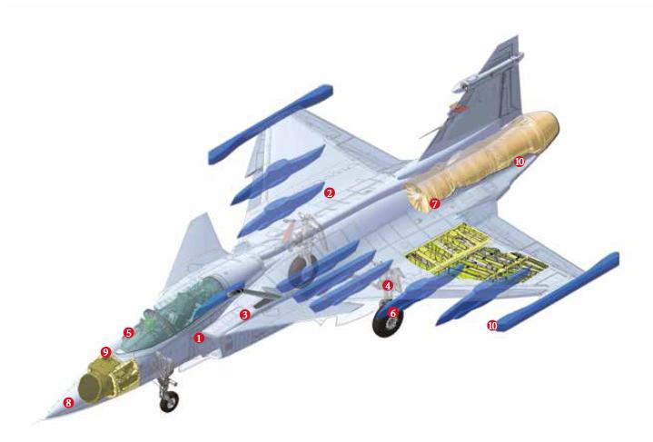 Tecnologia de caça Gripen pode ser usada em jatos comerciais