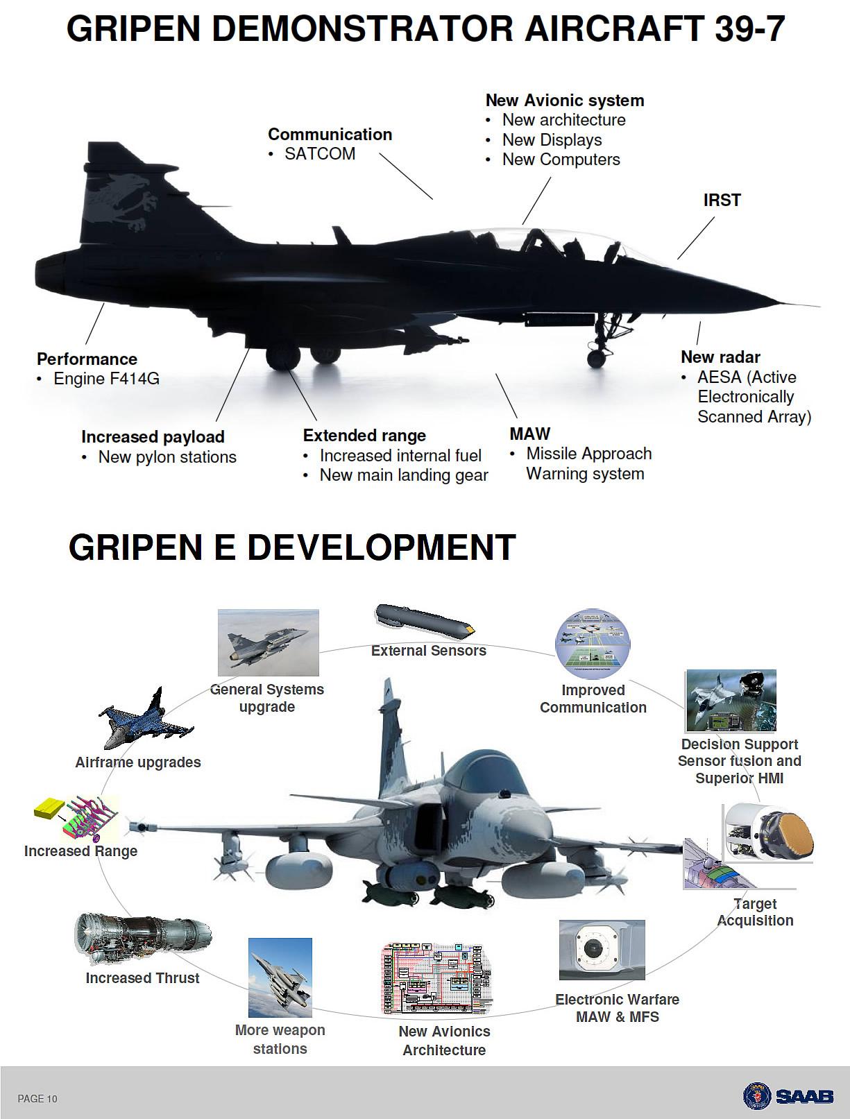 PUB_JAS-39NG_Gripen_Evolution_Saab-DID_lg