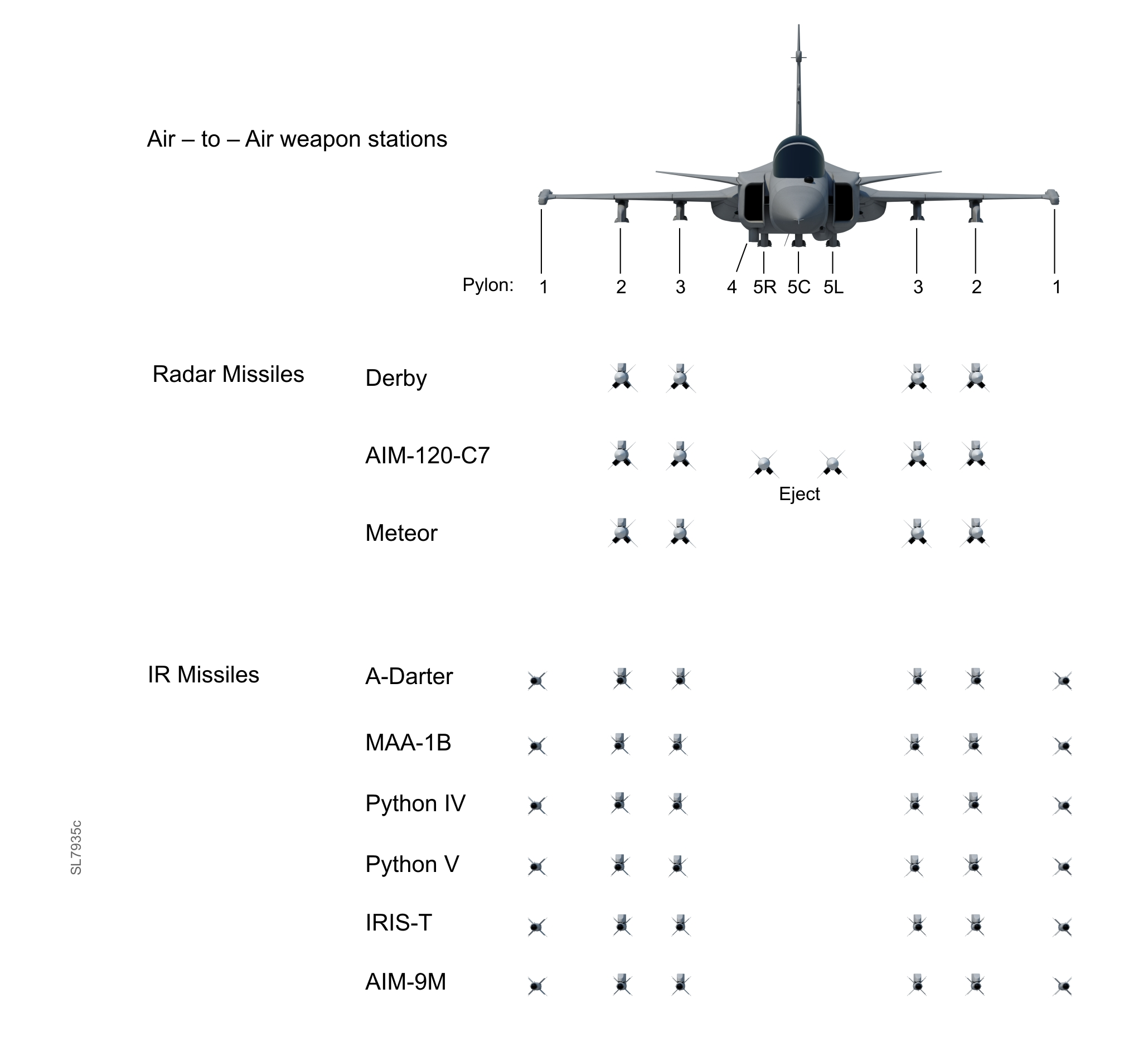 Saab_Gripen_SL7935c