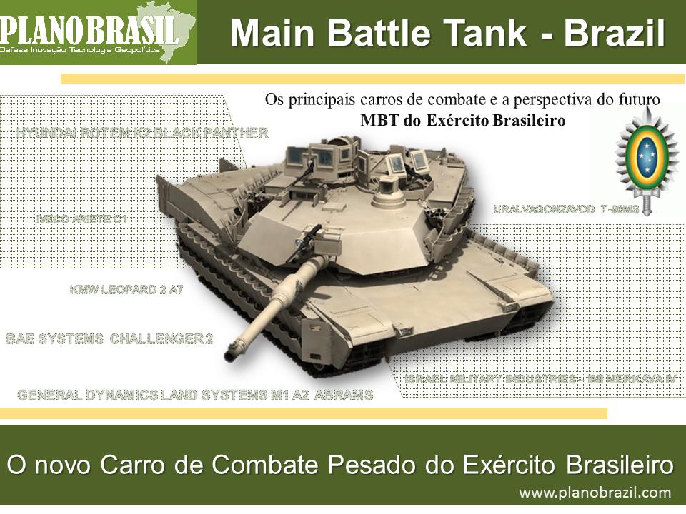 MBT Brasil- O futuro Carro de Combate do Exército Brasileiro