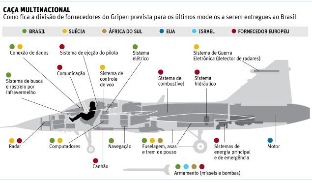 Gripen BR F5NG (1)