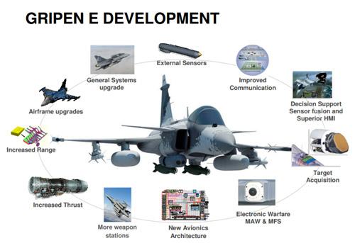 """Gripen NG: """"A decisão pela autonomia tecnológica e estratégica"""""""