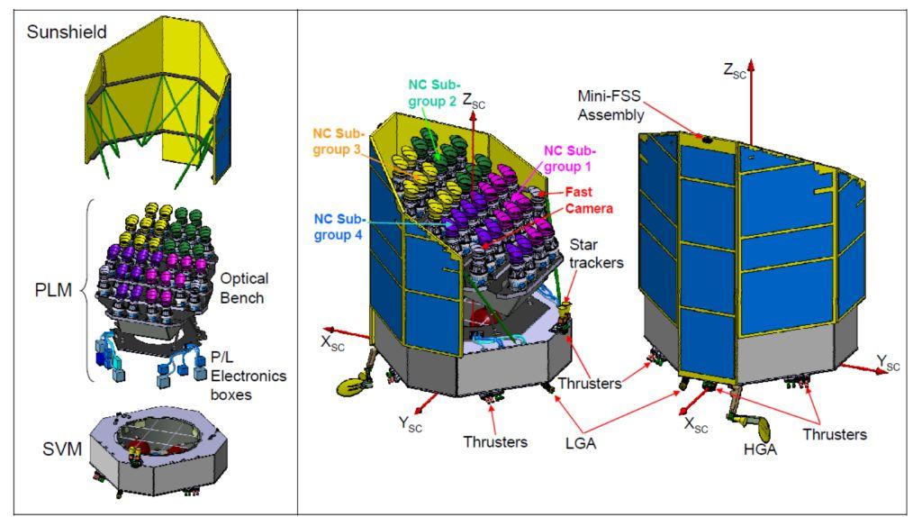 Figura 2: Layout e instrumentação de PLATO 2.0. Crédito de imagem: PLATO Definition Study Report/ESA