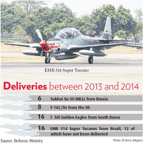 Atraso na entrega de aviões brasileiros irrita Ministério da Defesa Indonésio