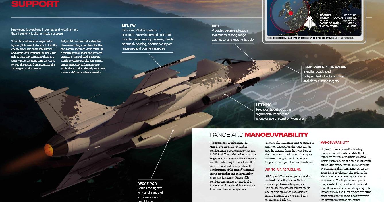Gripen-Technical brochure: Tudo sobre o futuro caça da Força Aérea Brasileira