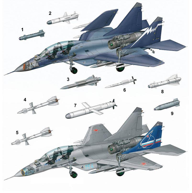 MiG-29KUB-and-MiG-35