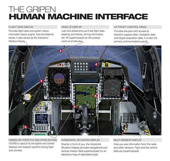 GRIP-103_Cockpit.indd