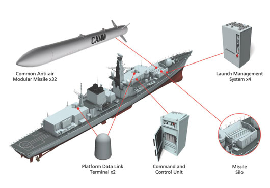 MBDA-Gets-Production-Contract-from-UK-MoD..