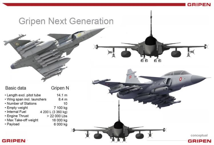 gripen-ng-especificacoes