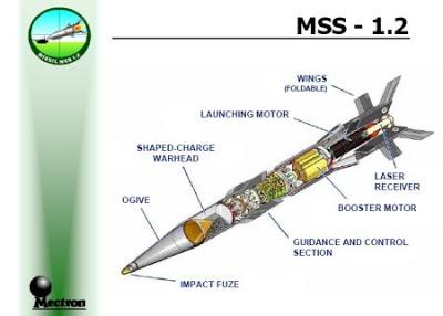 MS1.2