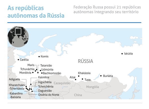 republicas_russia