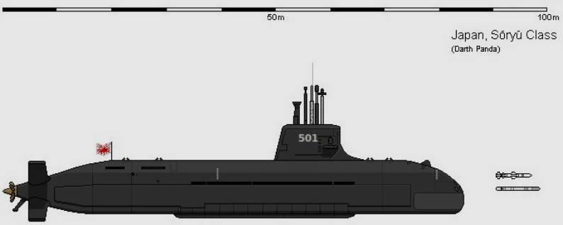 Soryu-class