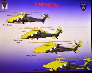 Comparison A-129