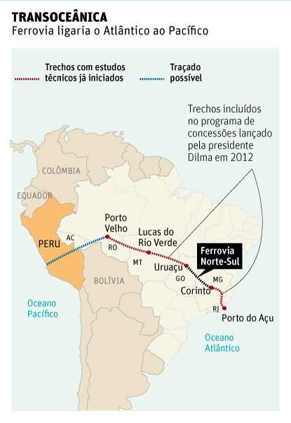 Governo Brasileiro cria fundo de US$ 50 bi com banco chinês e ferrovia até o Pacífico