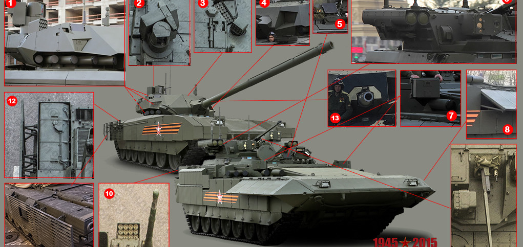 RUSSIAN_NEW_ARMOR2-1021x483