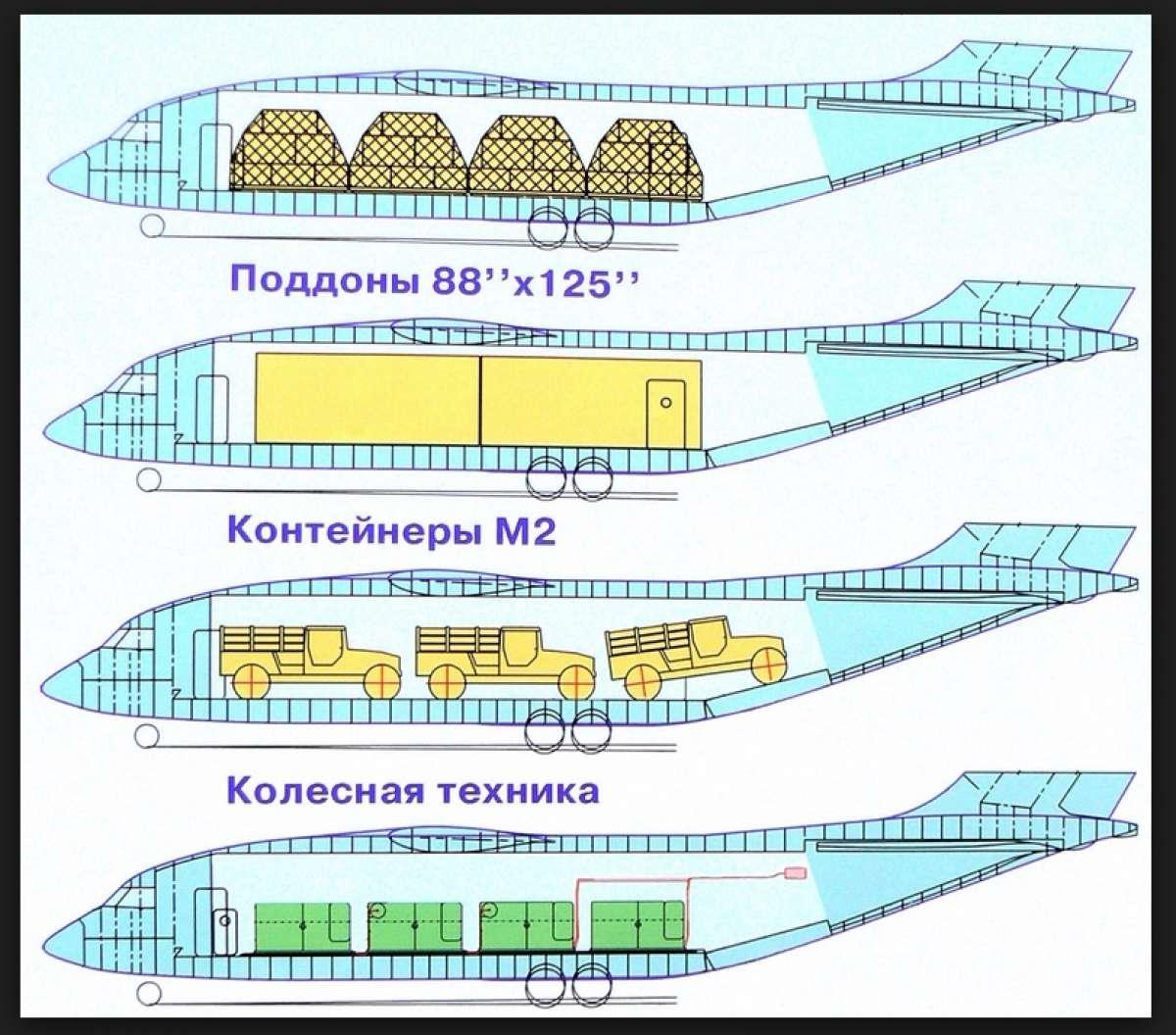 an-178_cargo