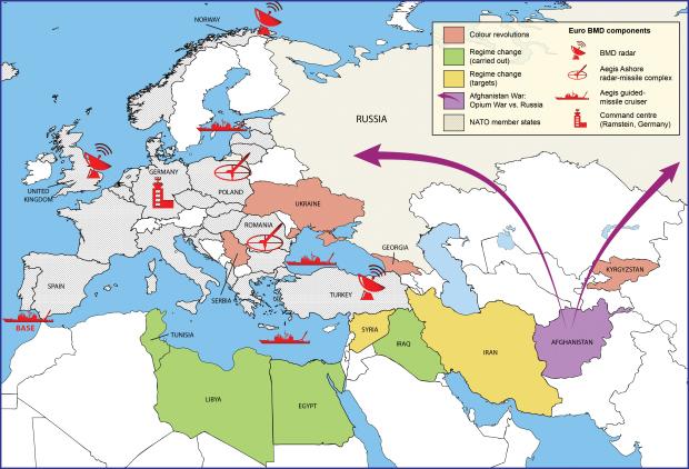 A geoestratégia planejada da OTAN [EUA] tem cercado a Rússia intensamente, desdobrando-se além do campo militar em outras áreas como financiamentos, invasões, propaganda, golpes de estado, mudança de regime…