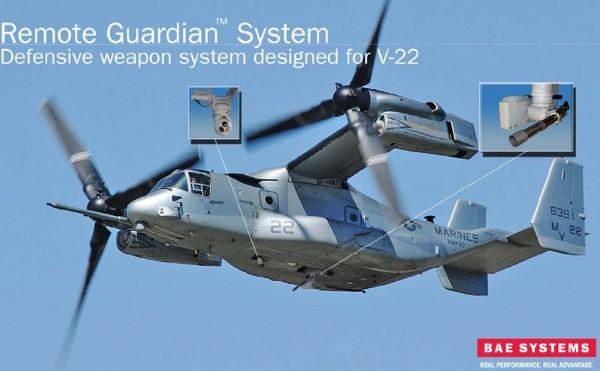 O emprego dos MV-22 Osprey em missões de combate