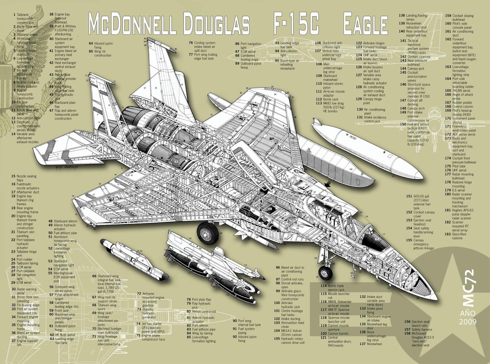 F-15C CUTAWAY mcdonnell-douglas-f-15c-eagle