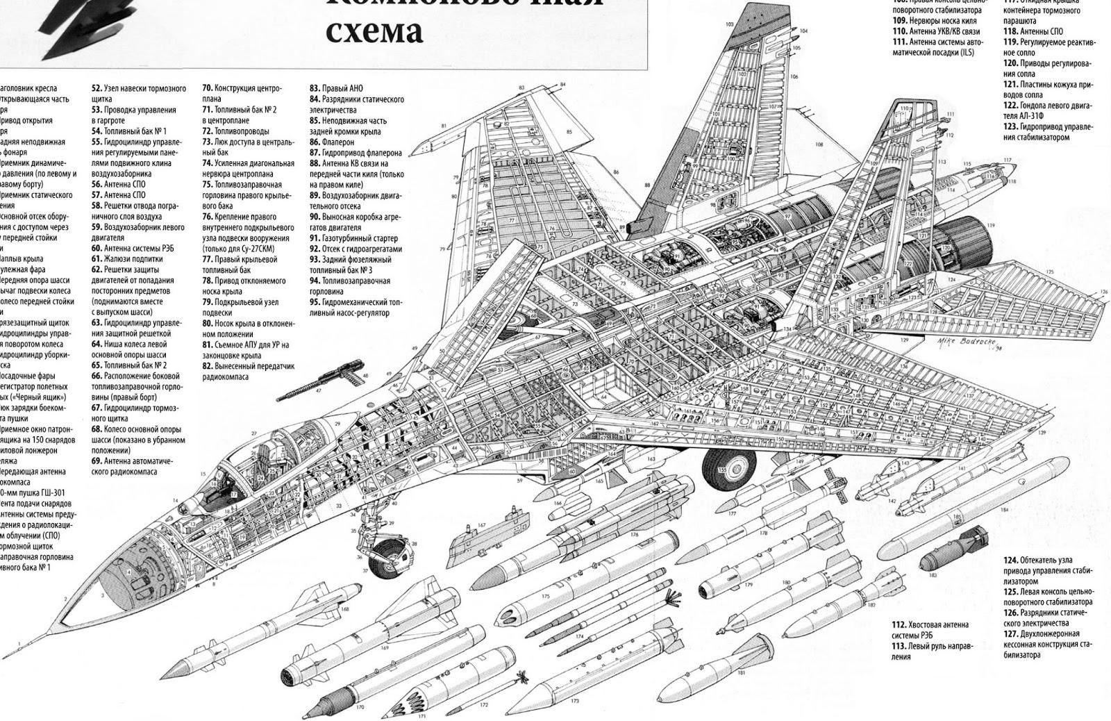 SU-35 CUTAWAY 0417-08-2-8