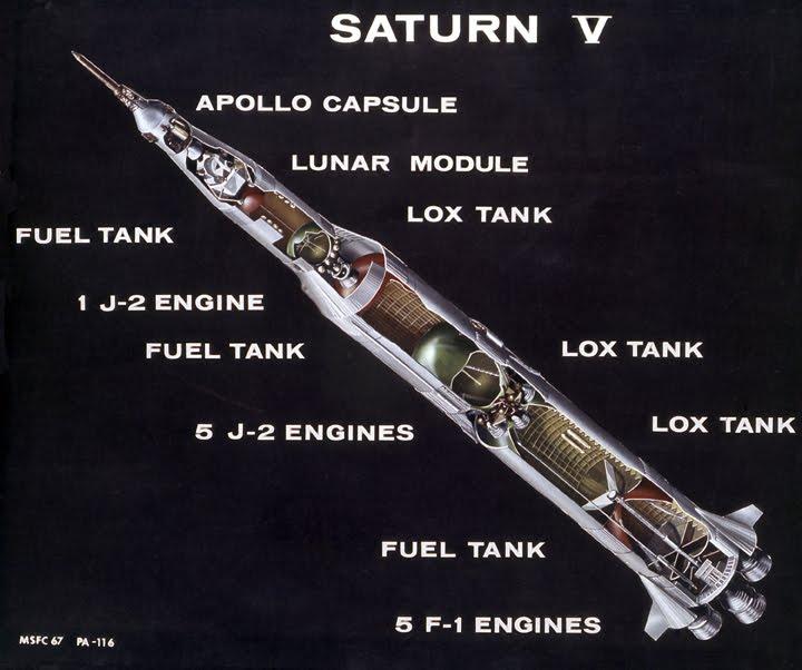Saturn-V-cutaway