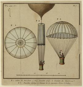 O paraquedas de Andre-Jacques Garnerin