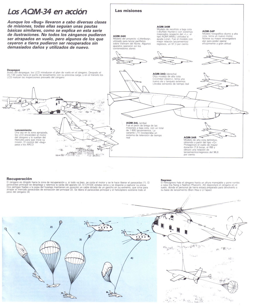Operação de drones da USAF durante a Guerra do Vietnam