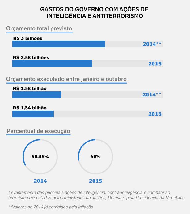 arte-inteligencia-1448981511749_615x691 (1)