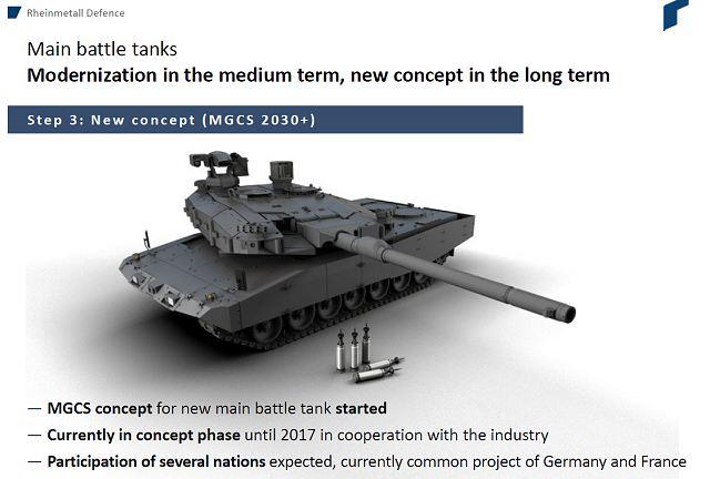 Rheinmetall_future_MBT_main_battle_tank_MGSC_Main_Ground_Combat_System_with_130mm_cannon_640_001