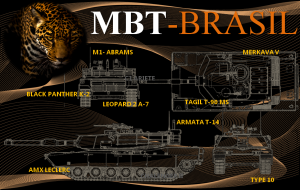 MBT Brasil