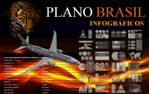 Infográficos Plano Brasil