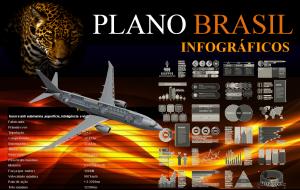 Infográficos Plano Brasil