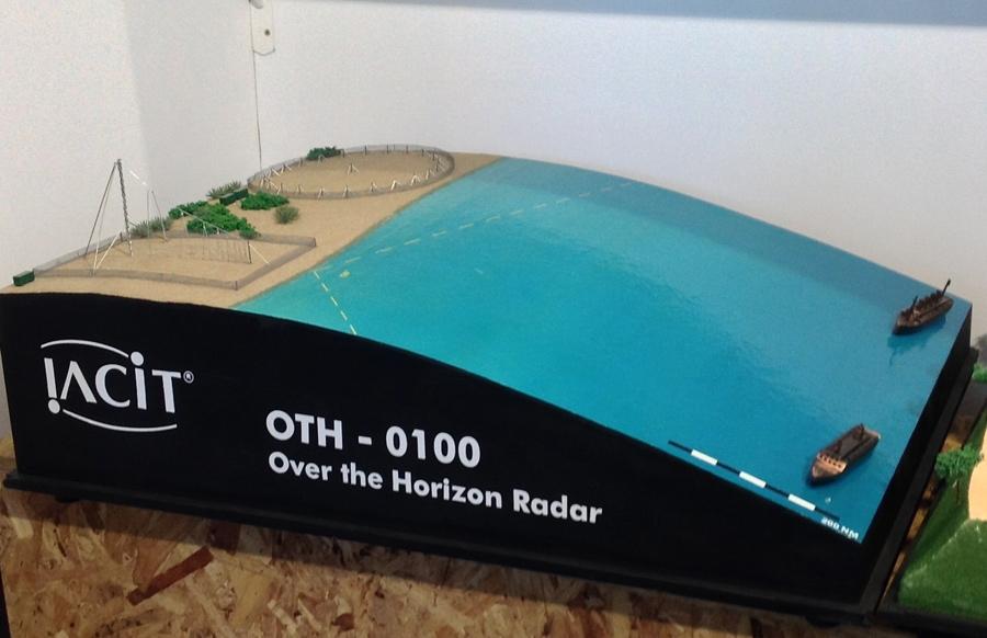 IACIT destaca resultados do Radar OTH durante a LAAD Defence 2017