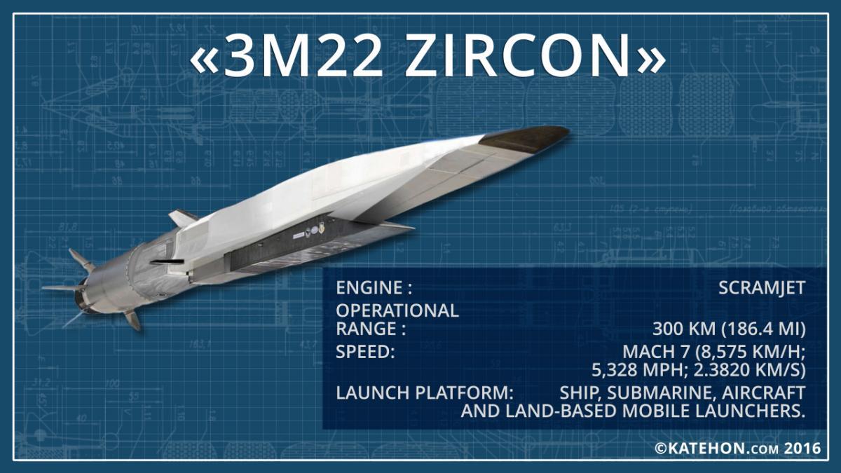 Segundo Ex Comandante da  VKS mísseis hipersônicos Zircon e outras armas já estão operacionais nas Forças Armadas Russas