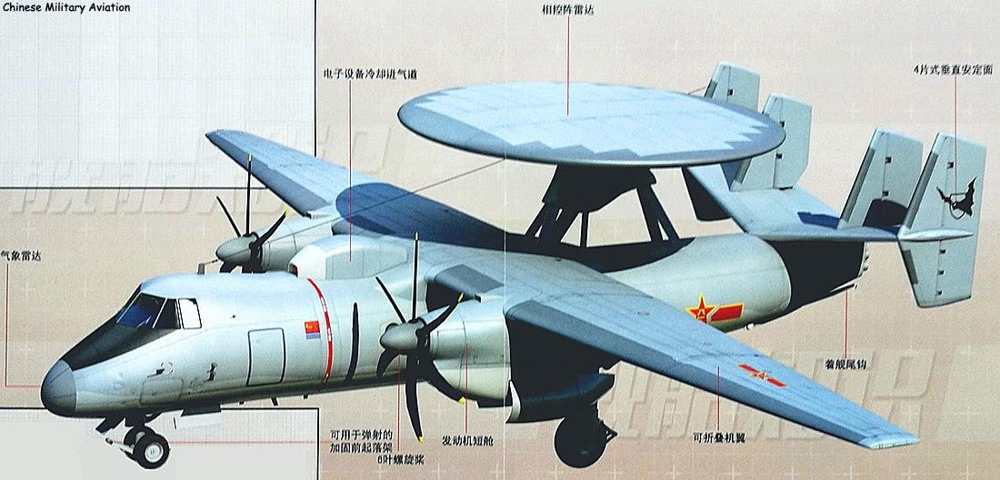 KJ 600 semelhanças e distinções  dos AWACS Navais Americanos